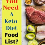 keto diet food list with food images