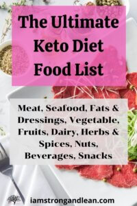 ultimate keto diet food list with food in the background