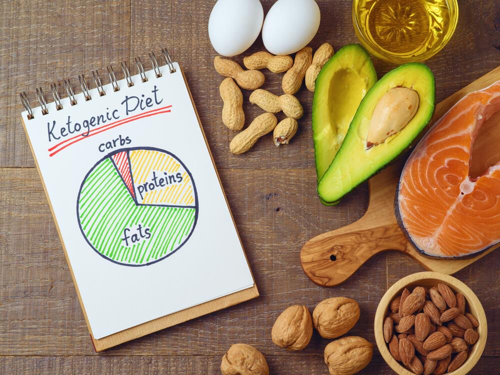 low carb diet food list